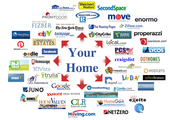 My Marketing Strategy For Your Home | Wenonah, Mantua Real Estate